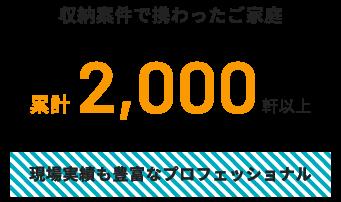 整理収納のプロとして累計2,000件以上